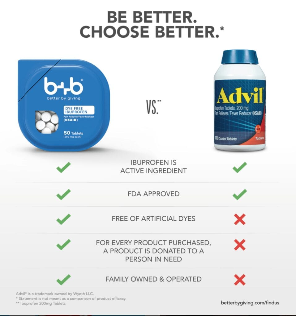 bb_vs_advil